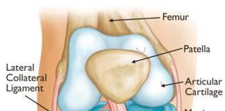 simptome și tratament al leziunilor genunchiului